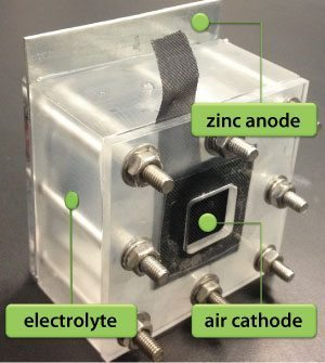 zinc-air batteries
